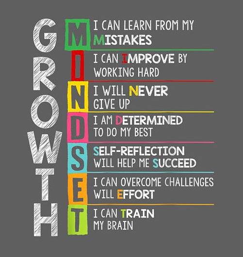 Growth mindset quotes for students