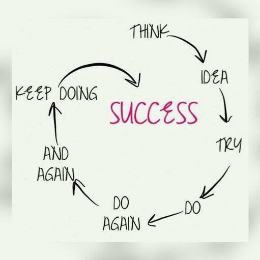How to be successful and get everything you want in life